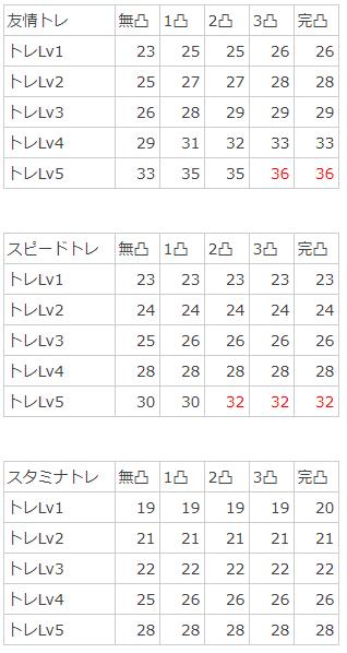 f:id:gachigachigatti:20210417003109p:plain