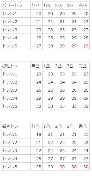 f:id:gachigachigatti:20210417003149p:plain