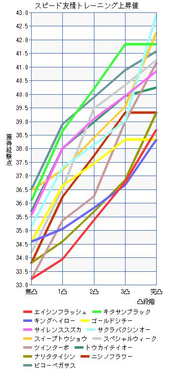 f:id:gachigachigatti:20210422224849p:plain