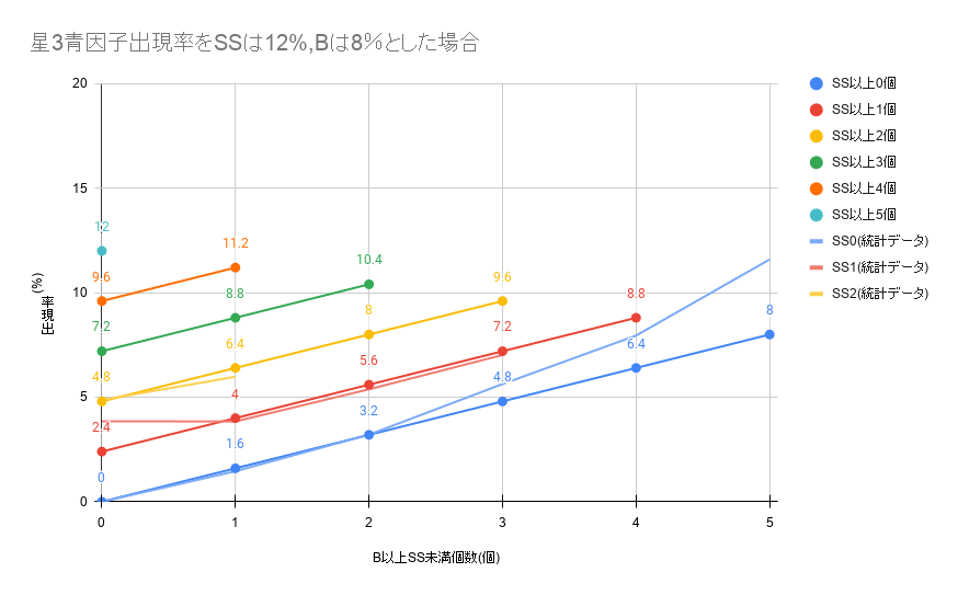 f:id:gachigachigatti:20210423232136p:plain
