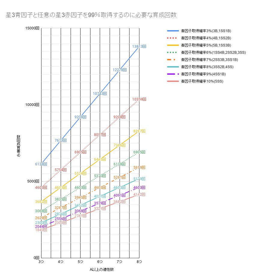 f:id:gachigachigatti:20210514001255p:plain