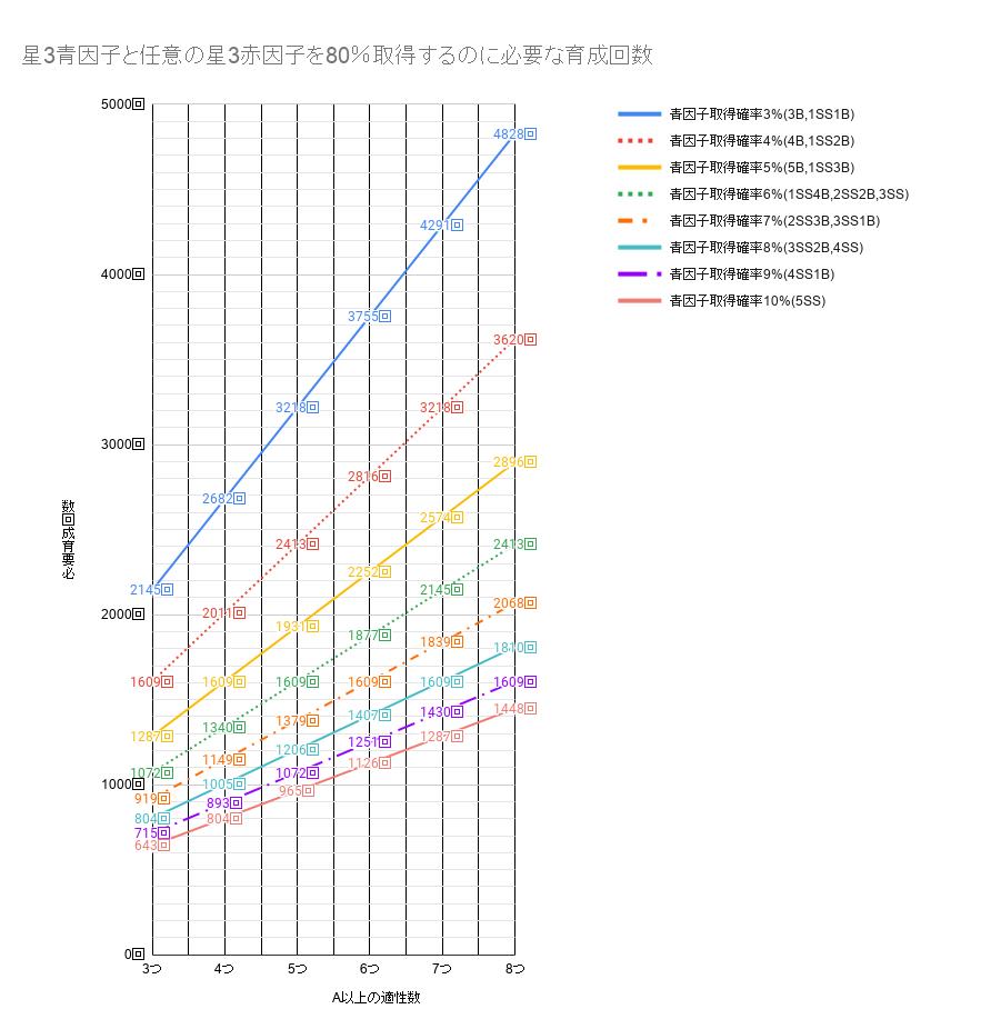 f:id:gachigachigatti:20210514001309p:plain