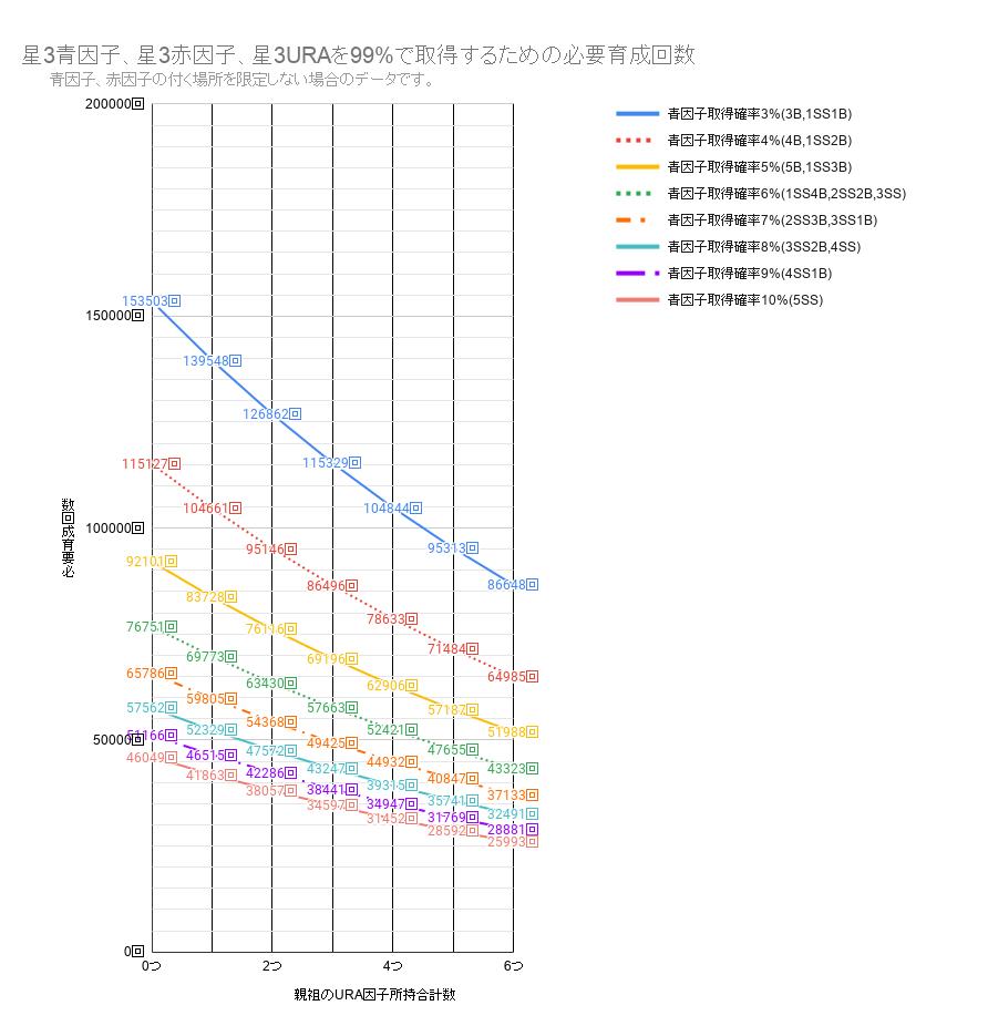 f:id:gachigachigatti:20210514001325p:plain