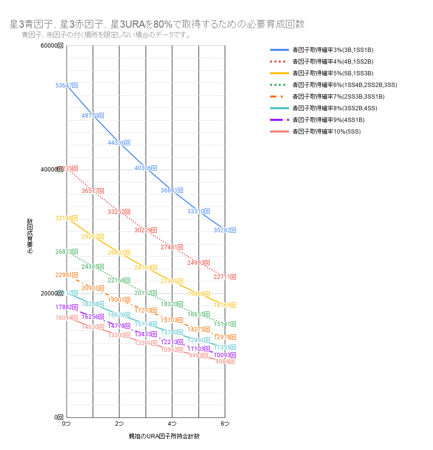 f:id:gachigachigatti:20210514001352p:plain