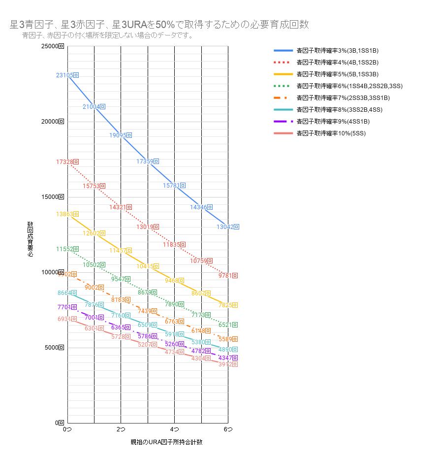 f:id:gachigachigatti:20210514001415p:plain
