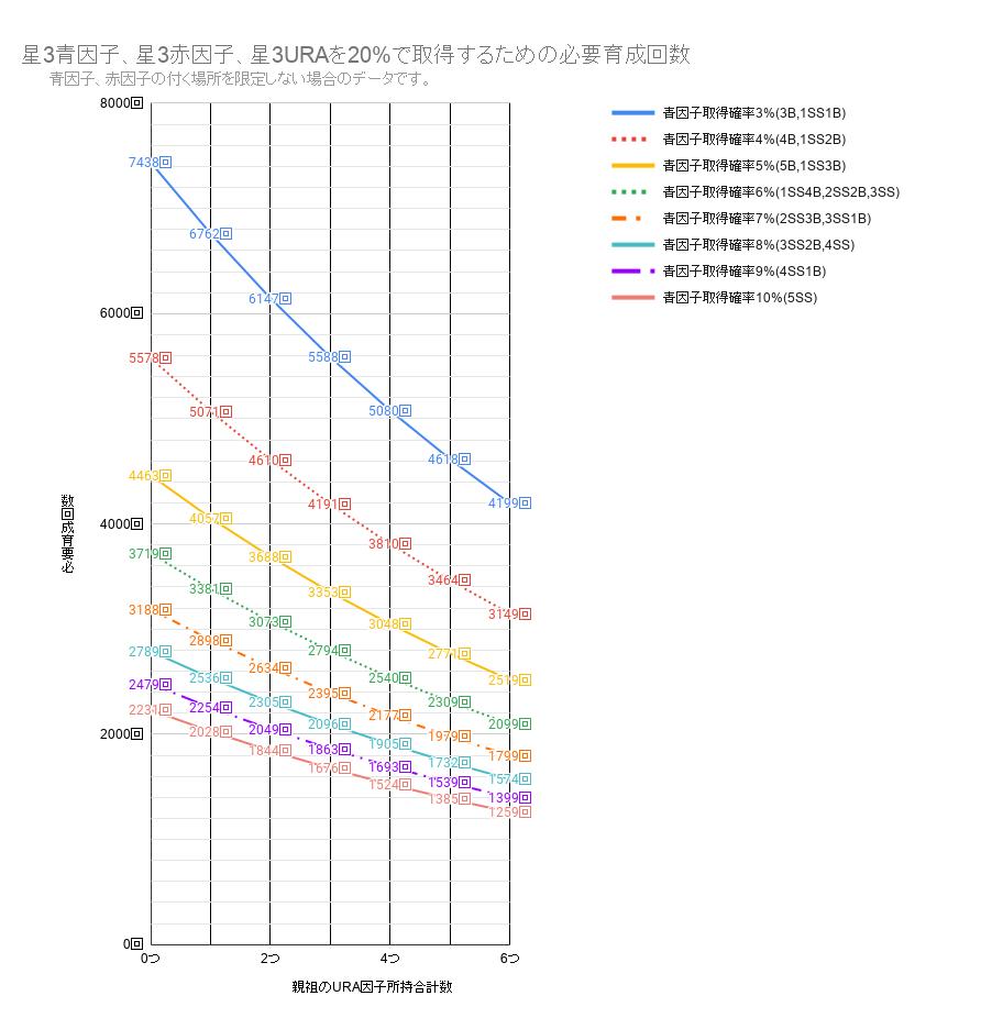 f:id:gachigachigatti:20210514001431p:plain