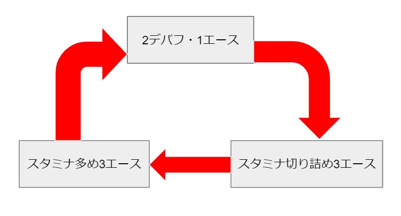 f:id:gachigachigatti:20210519181944p:plain