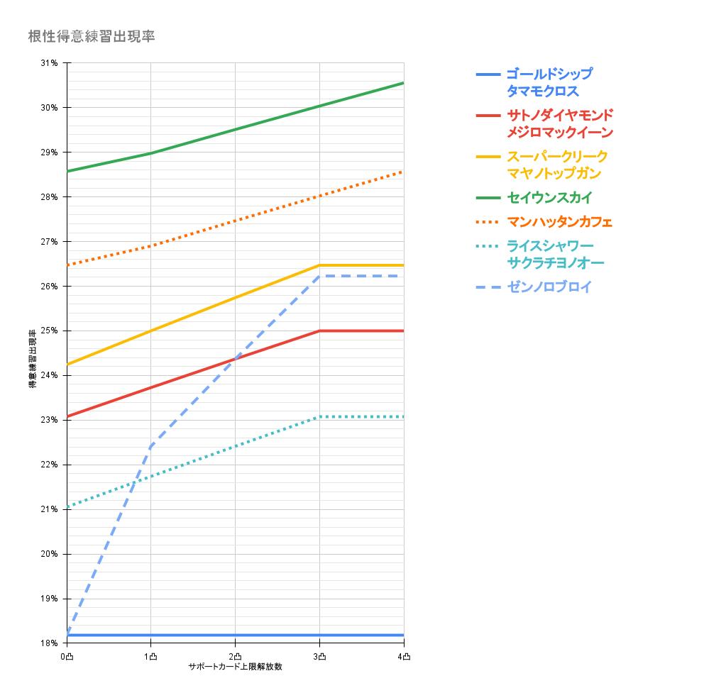 f:id:gachigachigatti:20210522135409p:plain
