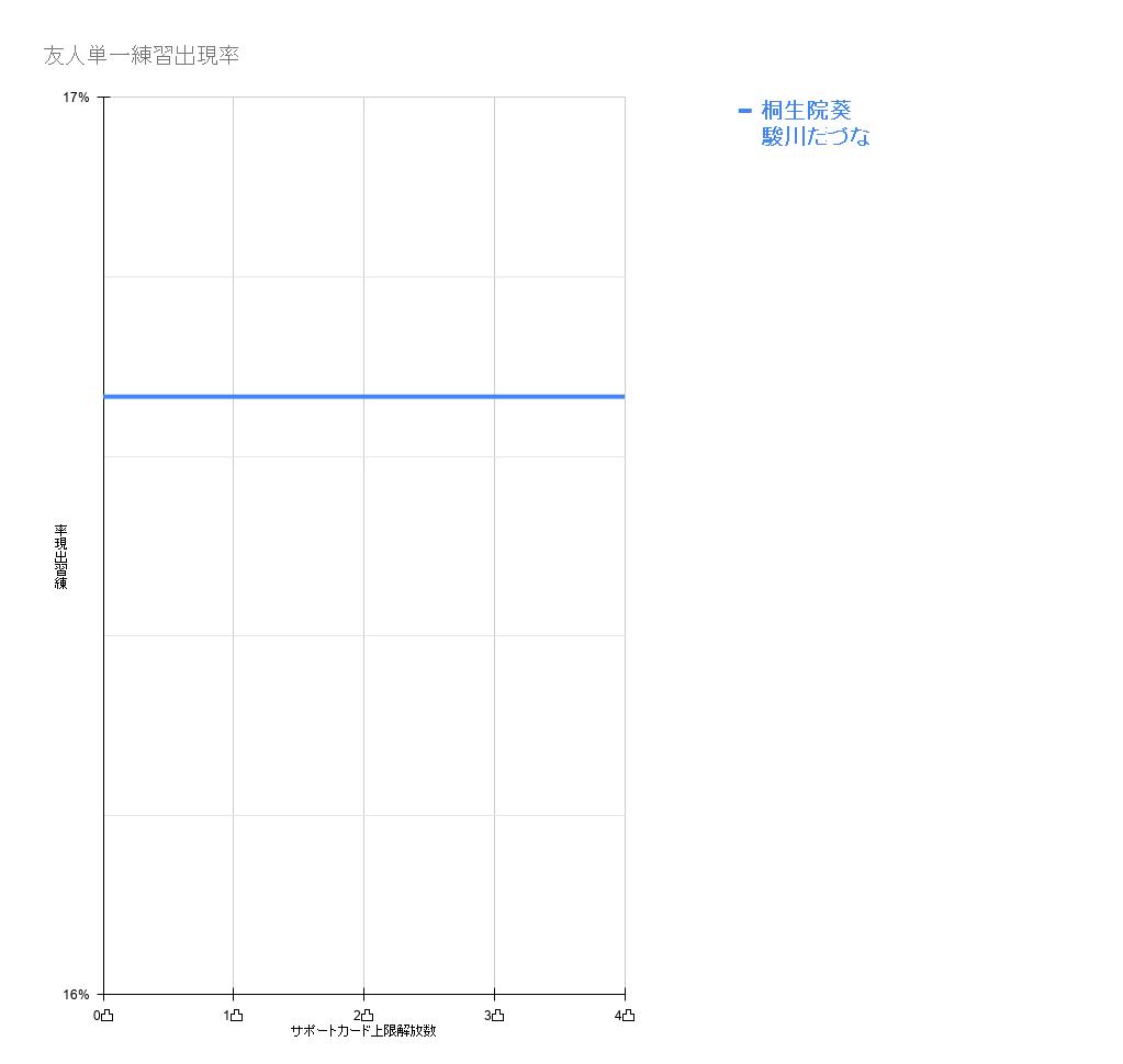 f:id:gachigachigatti:20210522135812p:plain