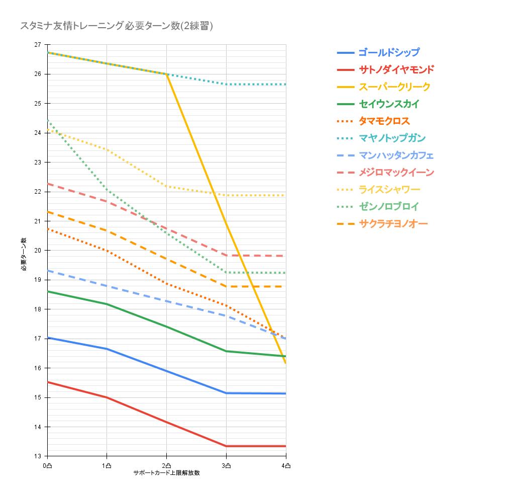 f:id:gachigachigatti:20210522141604p:plain