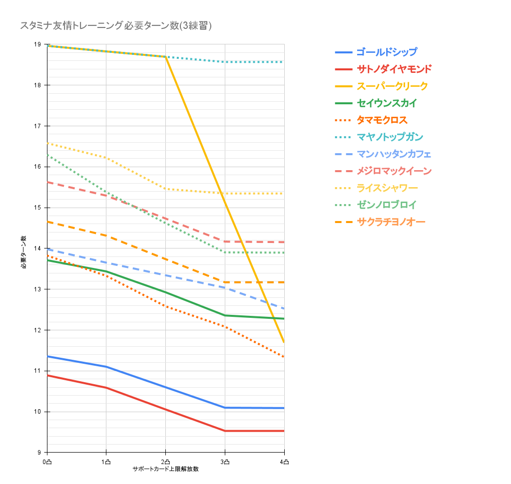 f:id:gachigachigatti:20210522141621p:plain