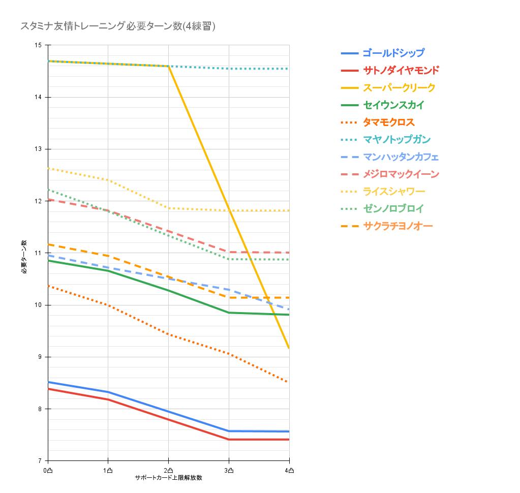 f:id:gachigachigatti:20210522141635p:plain