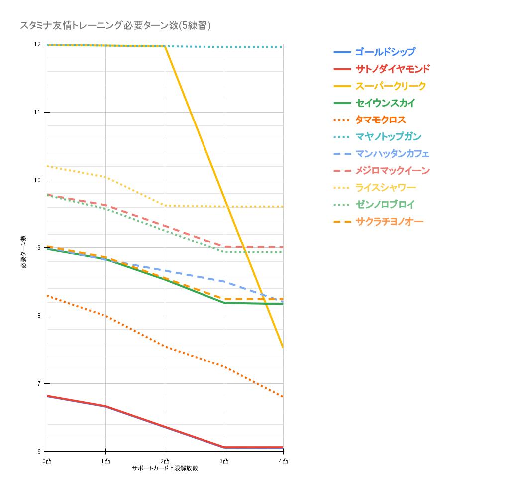 f:id:gachigachigatti:20210522141702p:plain