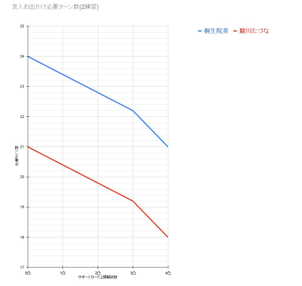 f:id:gachigachigatti:20210522142016p:plain