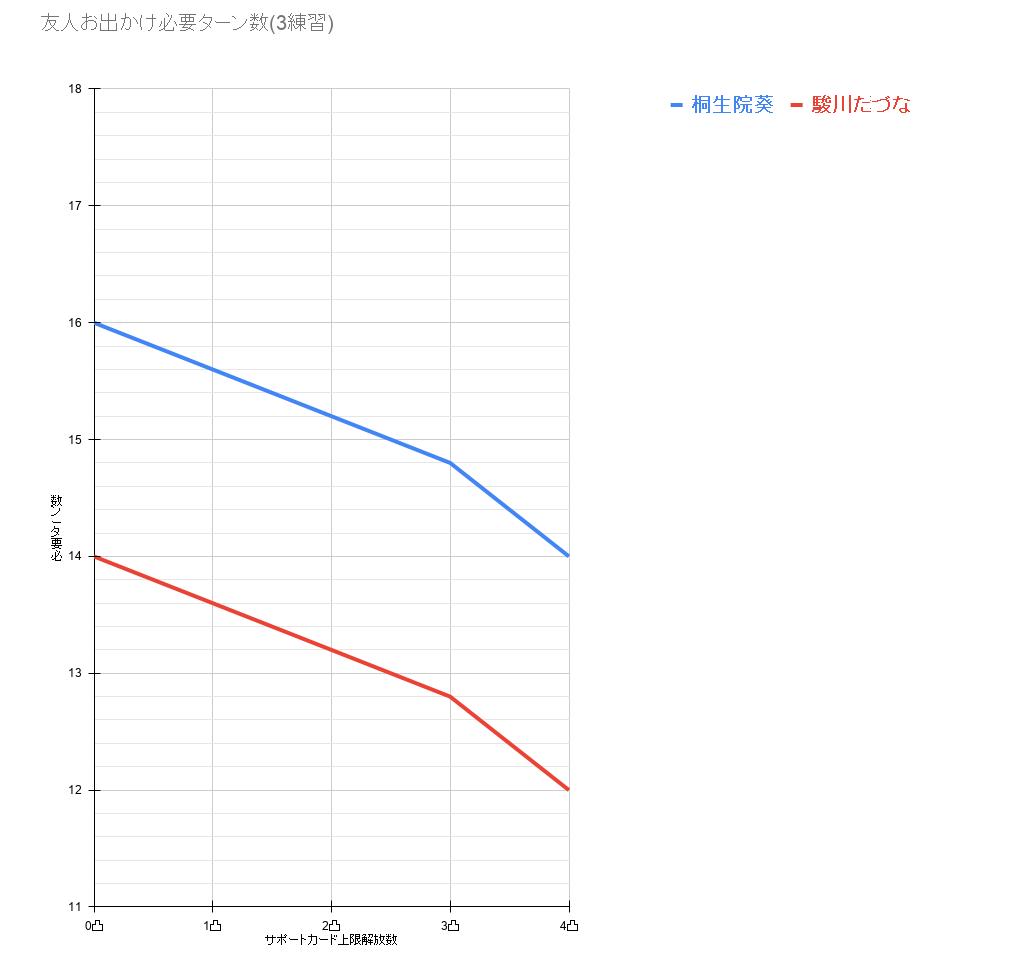 f:id:gachigachigatti:20210522142107p:plain