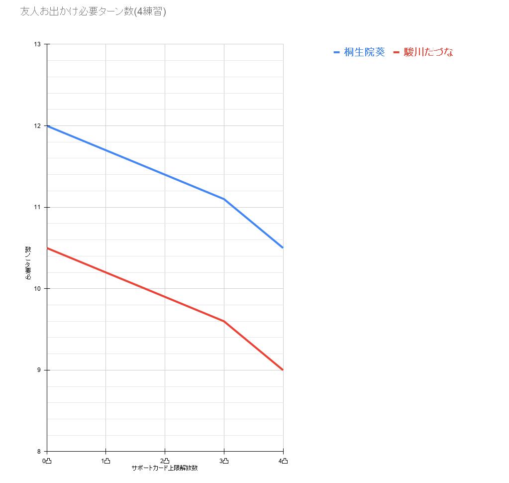 f:id:gachigachigatti:20210522142121p:plain