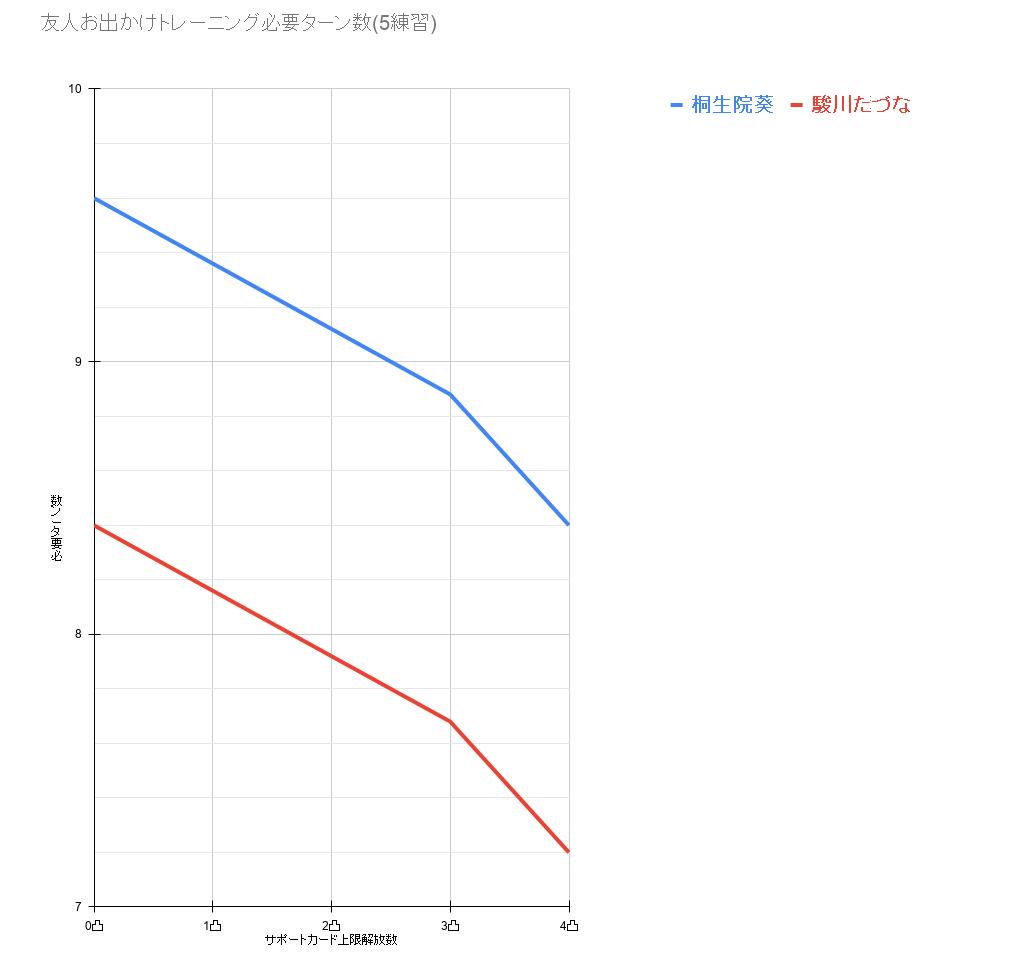 f:id:gachigachigatti:20210522142131p:plain
