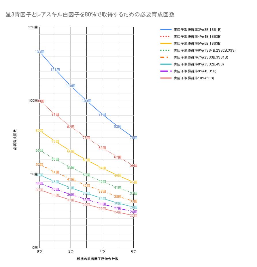f:id:gachigachigatti:20210522143120p:plain