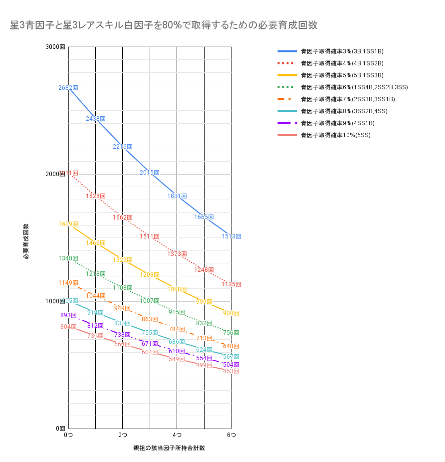 f:id:gachigachigatti:20210522143218p:plain