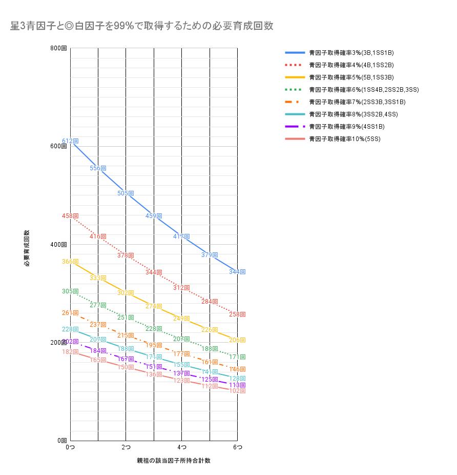 f:id:gachigachigatti:20210522143256p:plain