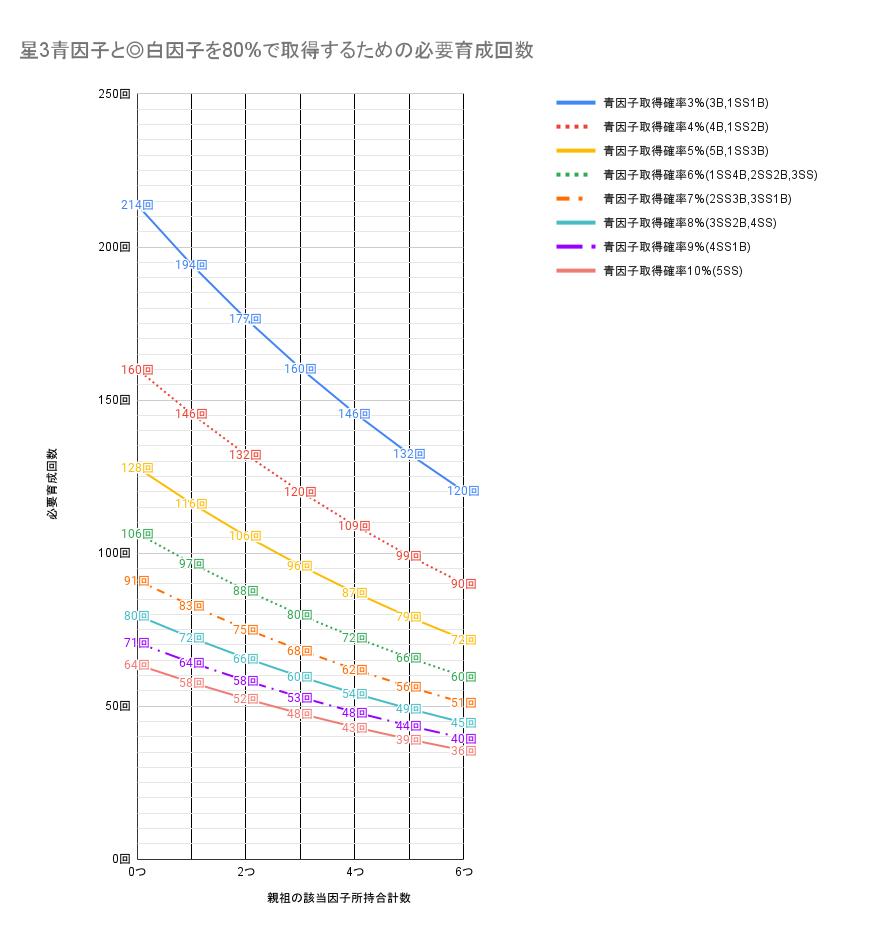 f:id:gachigachigatti:20210522143318p:plain