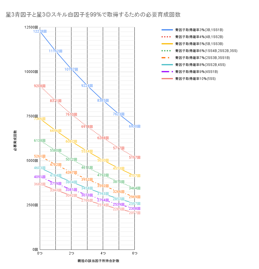 f:id:gachigachigatti:20210522143339p:plain