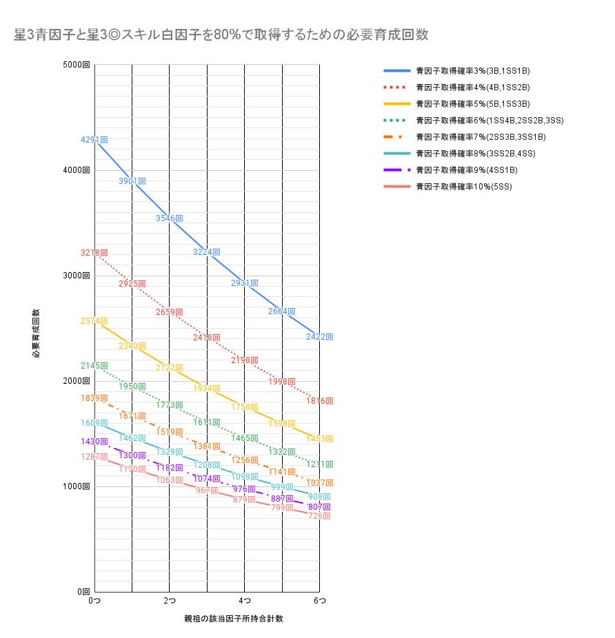 f:id:gachigachigatti:20210522143356p:plain