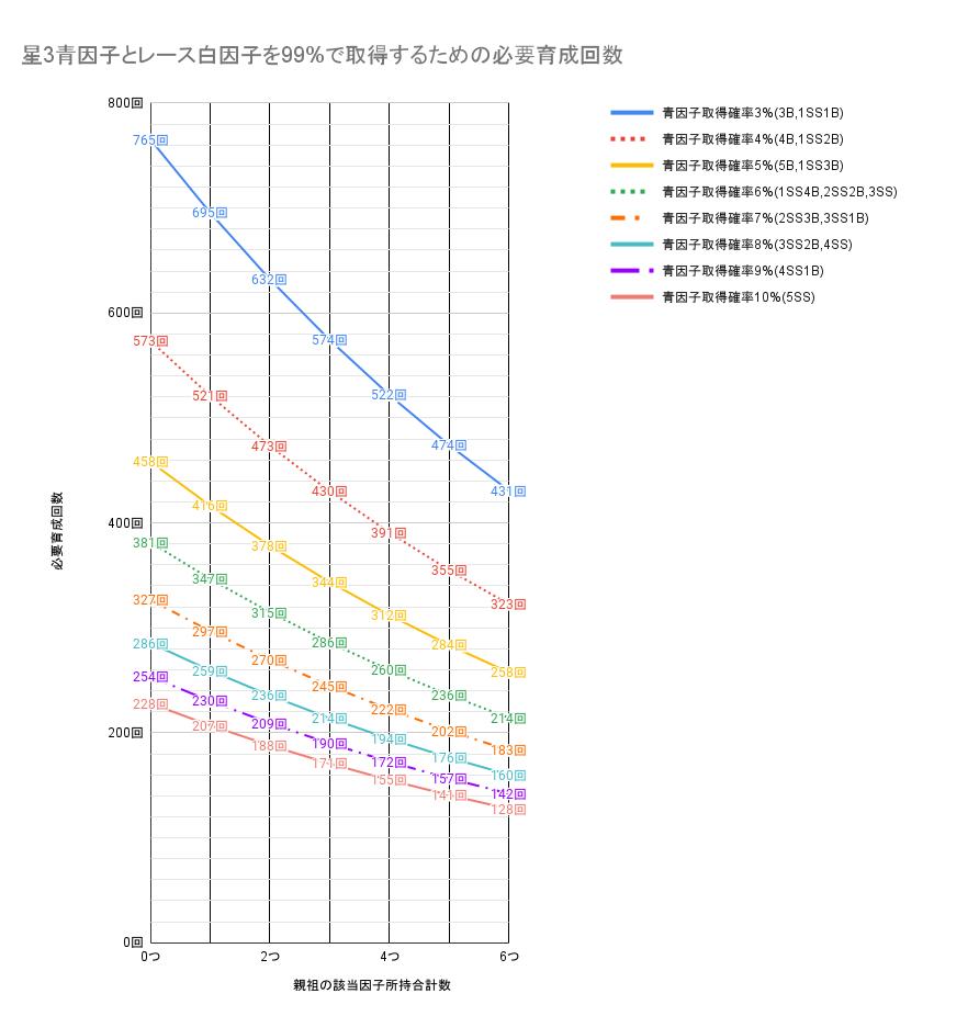 f:id:gachigachigatti:20210522143419p:plain