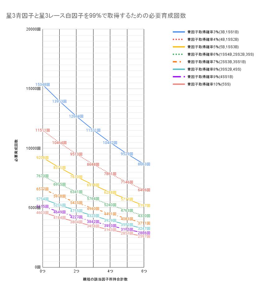 f:id:gachigachigatti:20210522143536p:plain