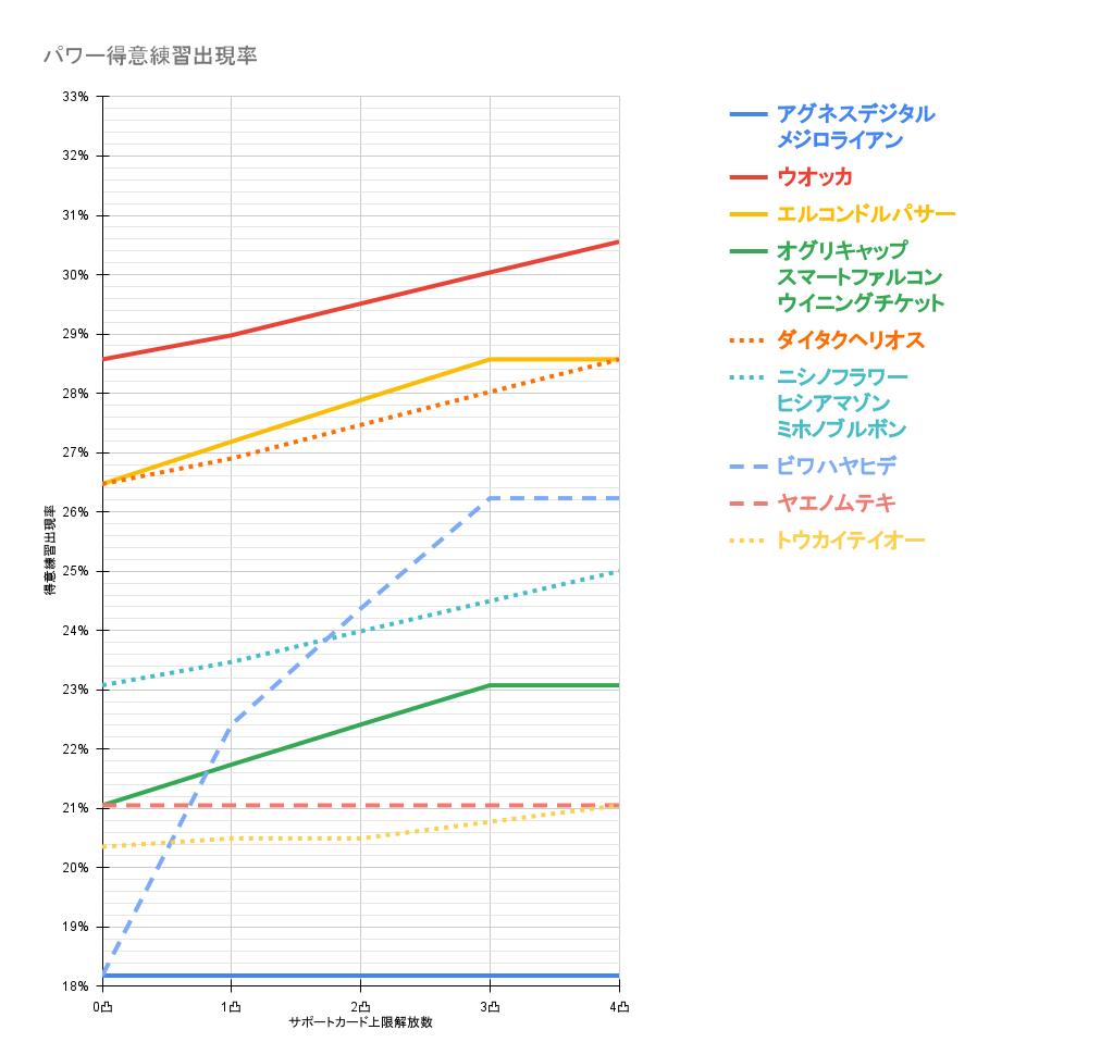 f:id:gachigachigatti:20210525115659p:plain