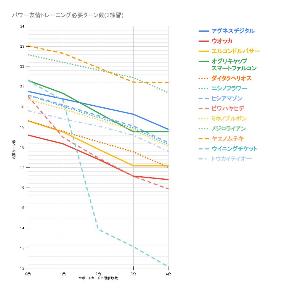 f:id:gachigachigatti:20210525115903p:plain