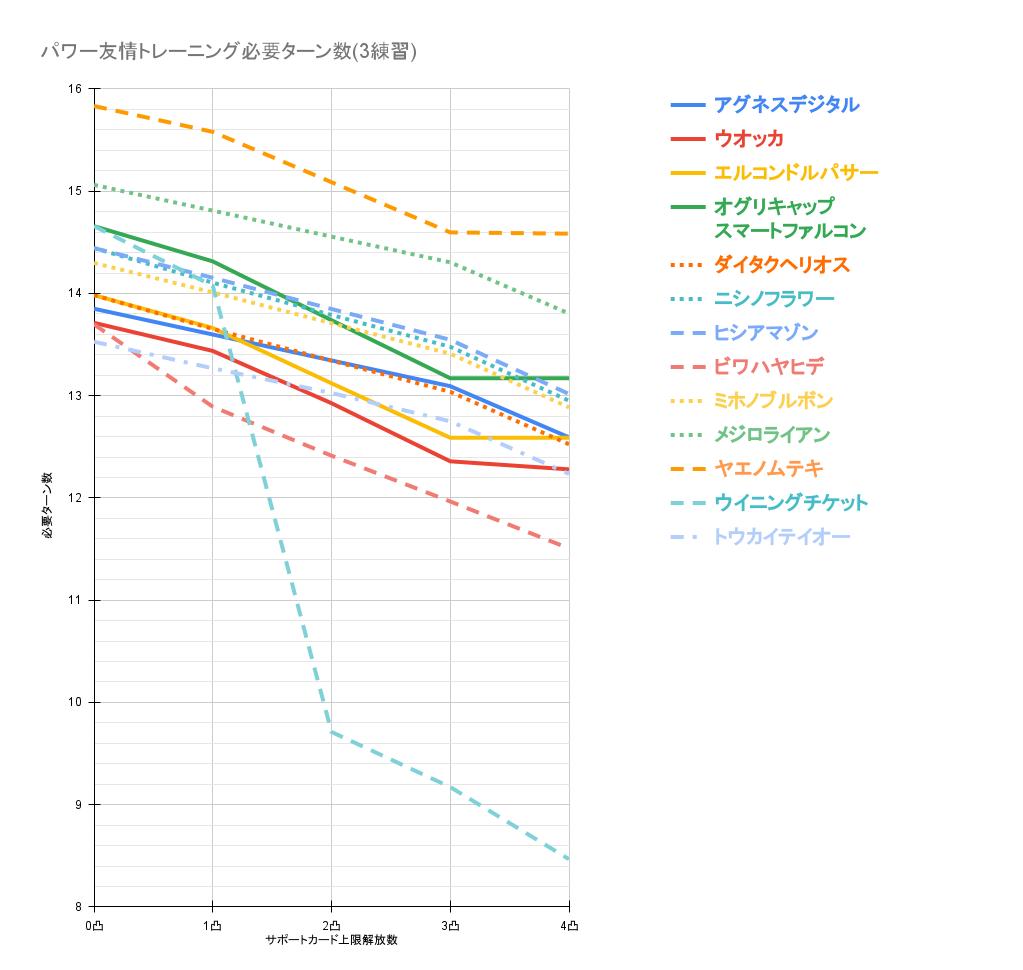 f:id:gachigachigatti:20210525115922p:plain