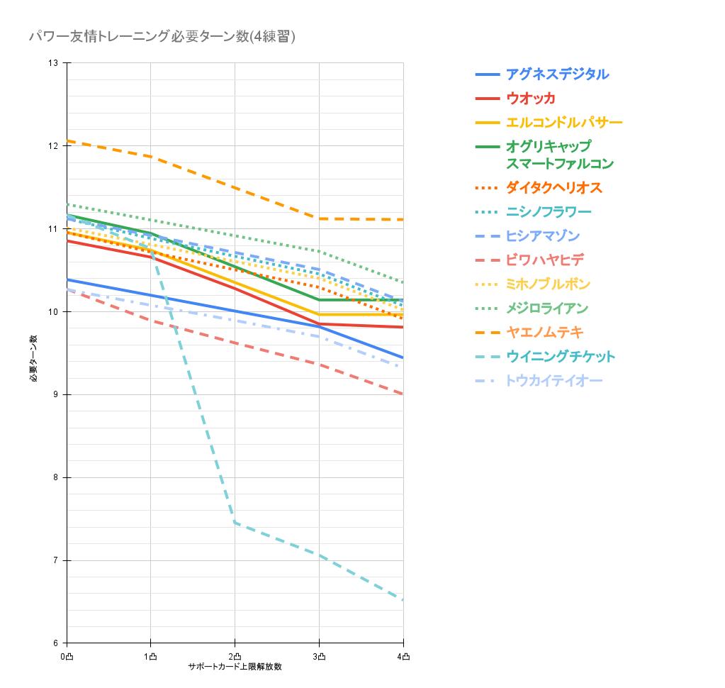 f:id:gachigachigatti:20210525120008p:plain