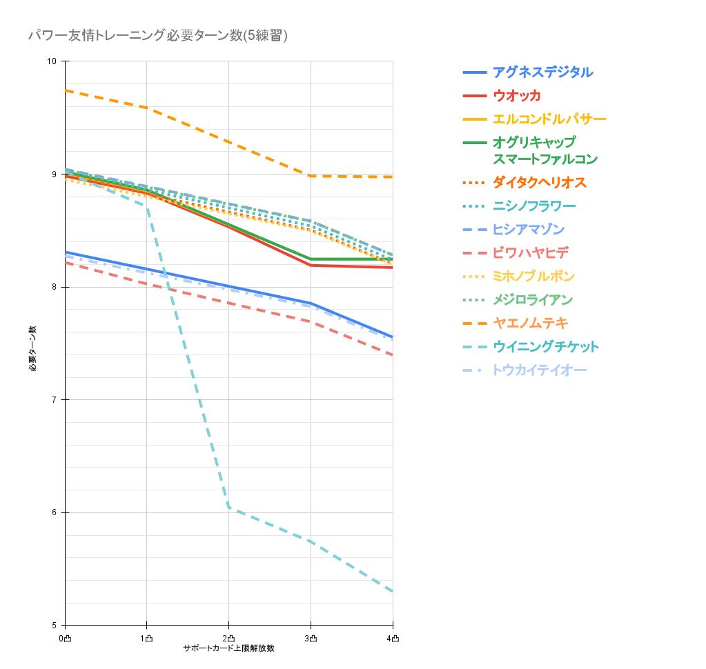 f:id:gachigachigatti:20210525120024p:plain
