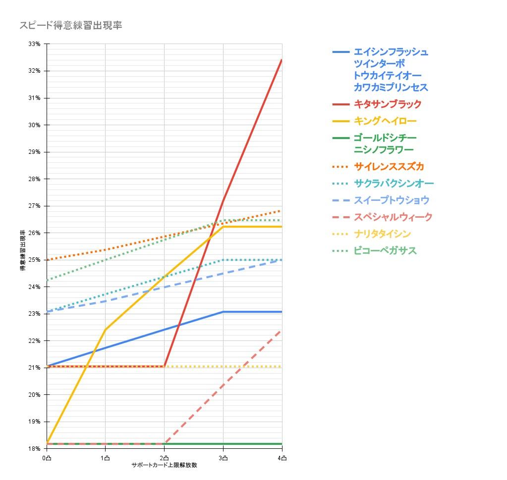 f:id:gachigachigatti:20210528131248j:image