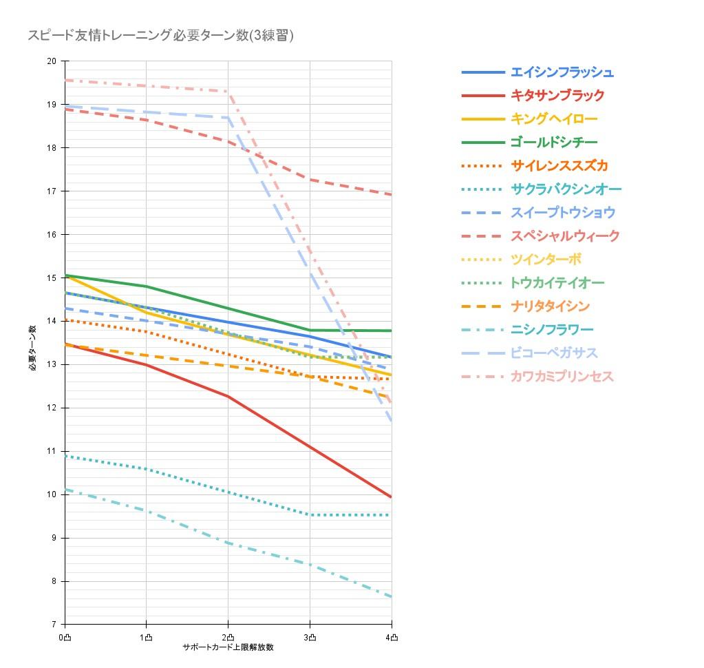 f:id:gachigachigatti:20210528132811j:image