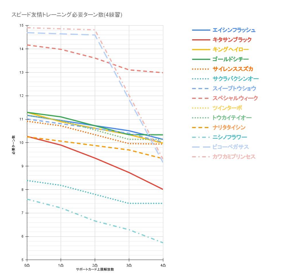 f:id:gachigachigatti:20210528132836j:image