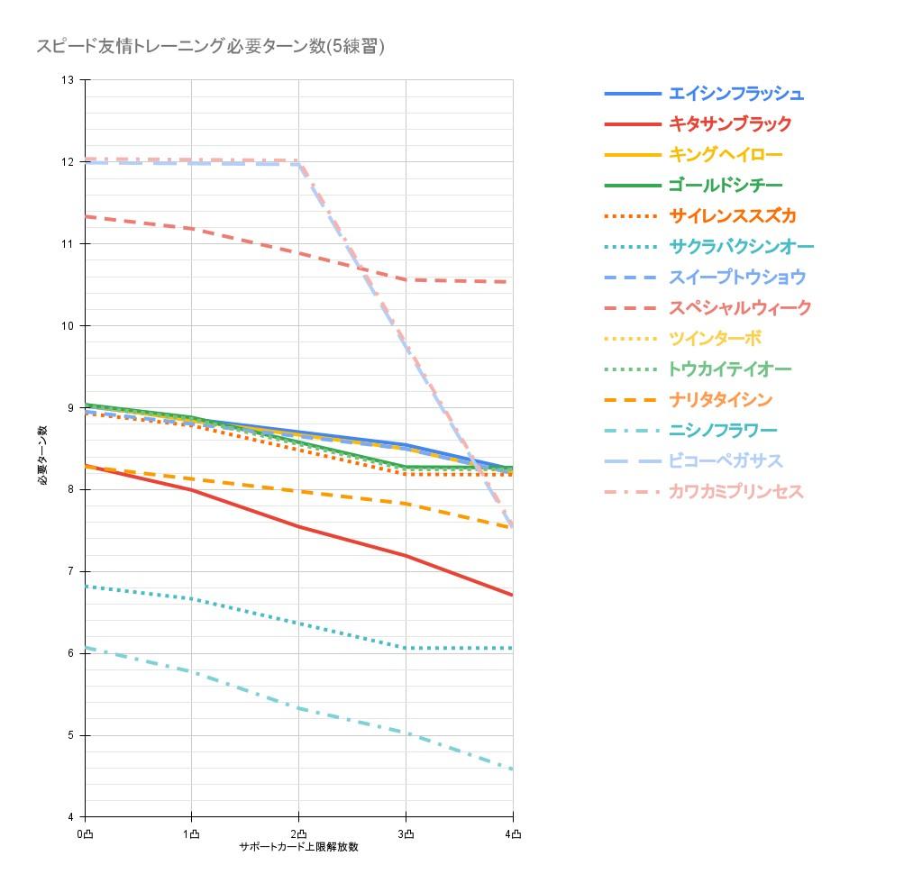 f:id:gachigachigatti:20210528132916j:image