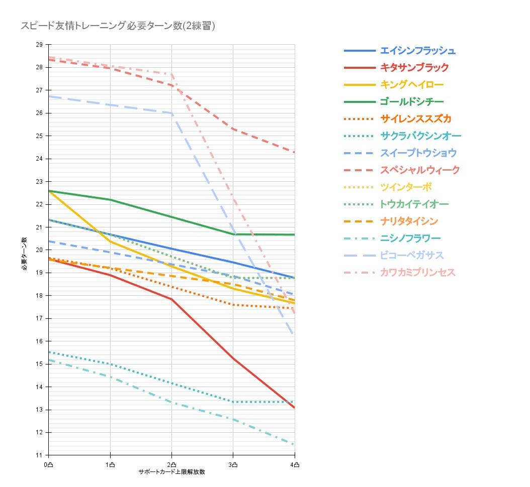 f:id:gachigachigatti:20210528133047j:image