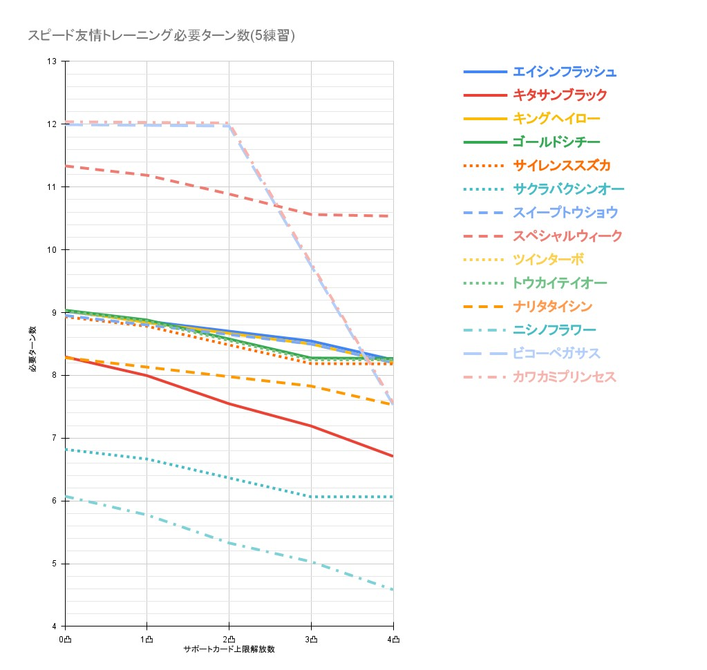f:id:gachigachigatti:20210528133139j:image