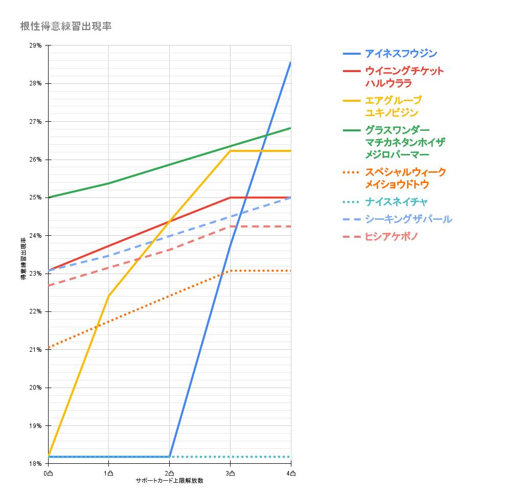 f:id:gachigachigatti:20210528193355p:plain