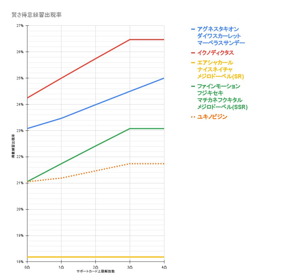 f:id:gachigachigatti:20210528193408p:plain