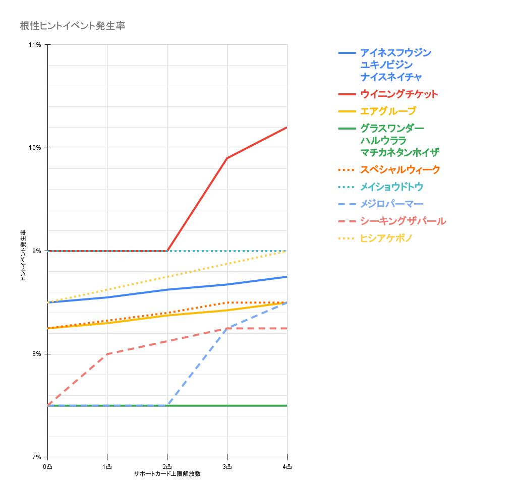 f:id:gachigachigatti:20210528193445p:plain