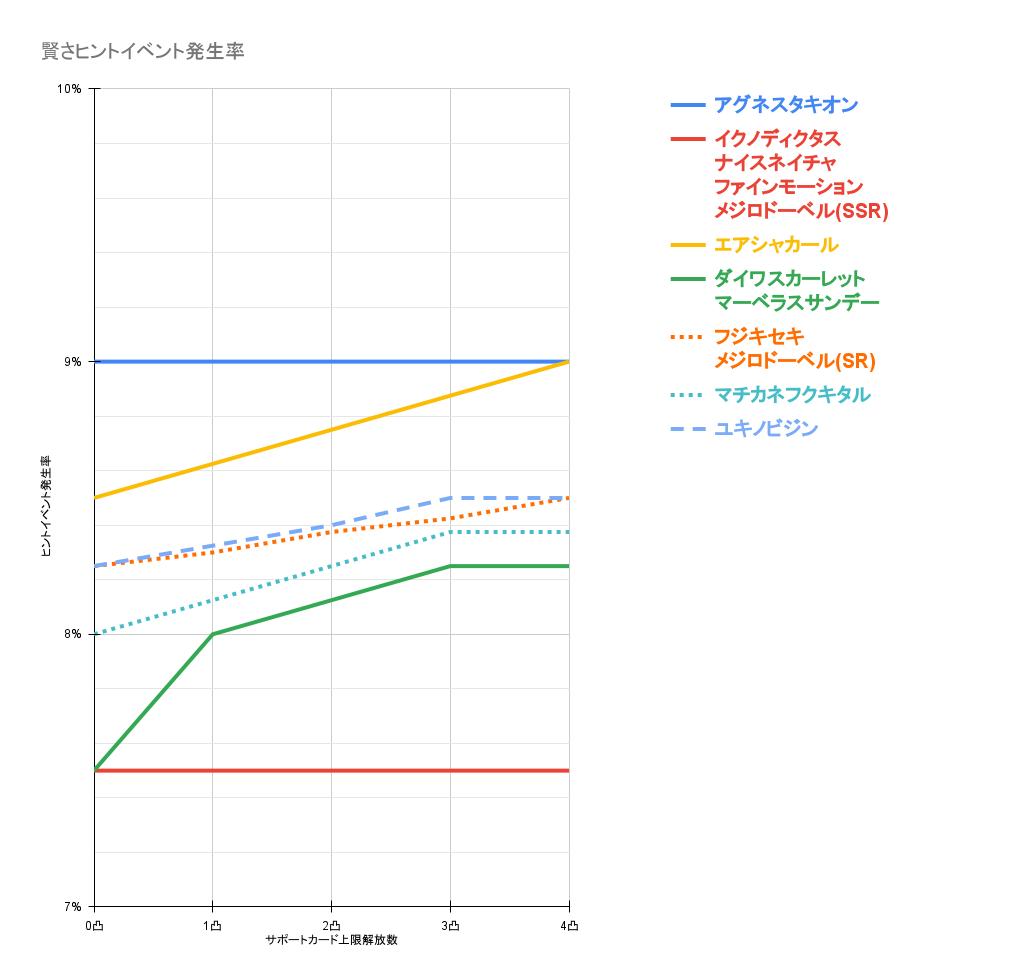 f:id:gachigachigatti:20210528193507p:plain