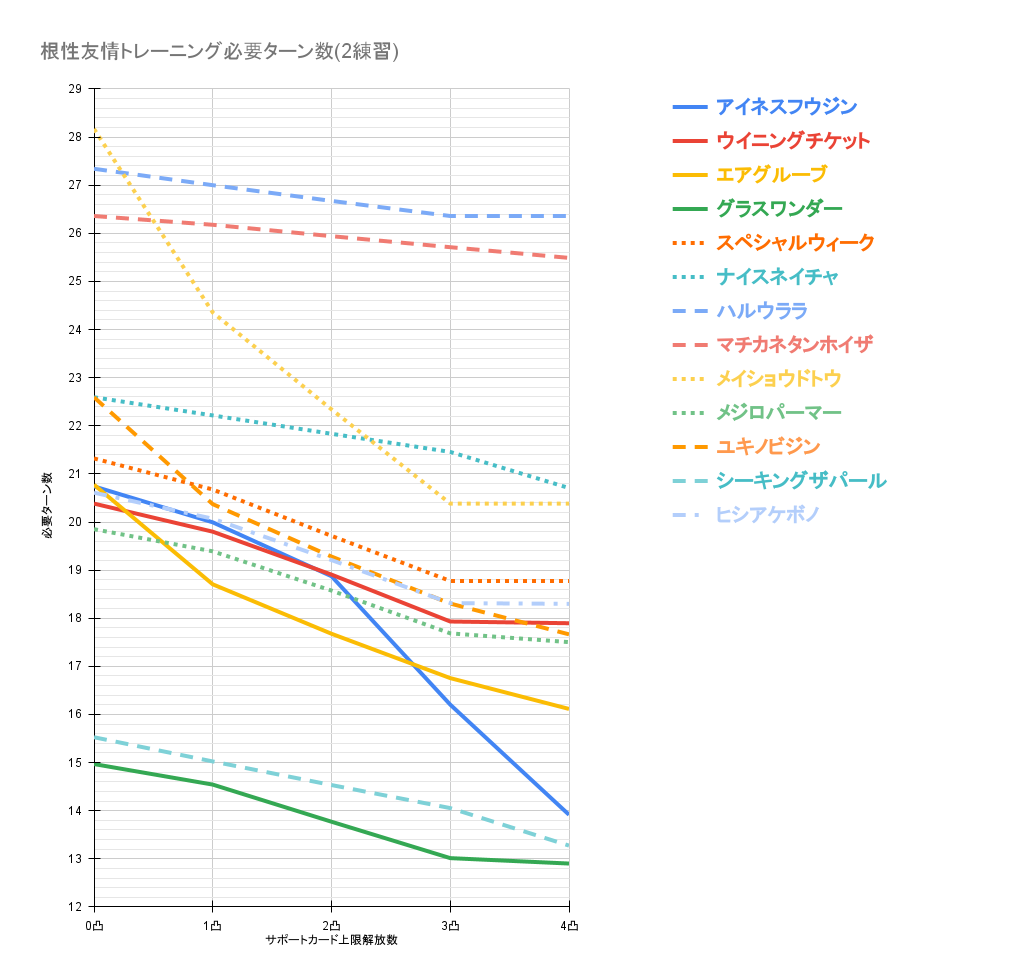 f:id:gachigachigatti:20210528193552p:plain