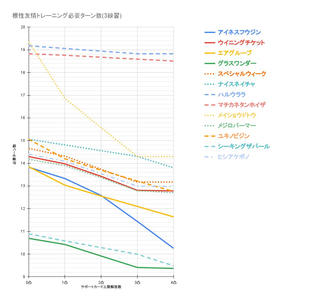 f:id:gachigachigatti:20210528193607p:plain
