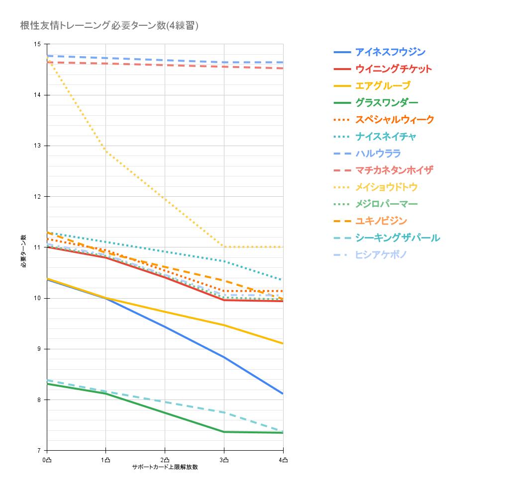 f:id:gachigachigatti:20210528193706p:plain