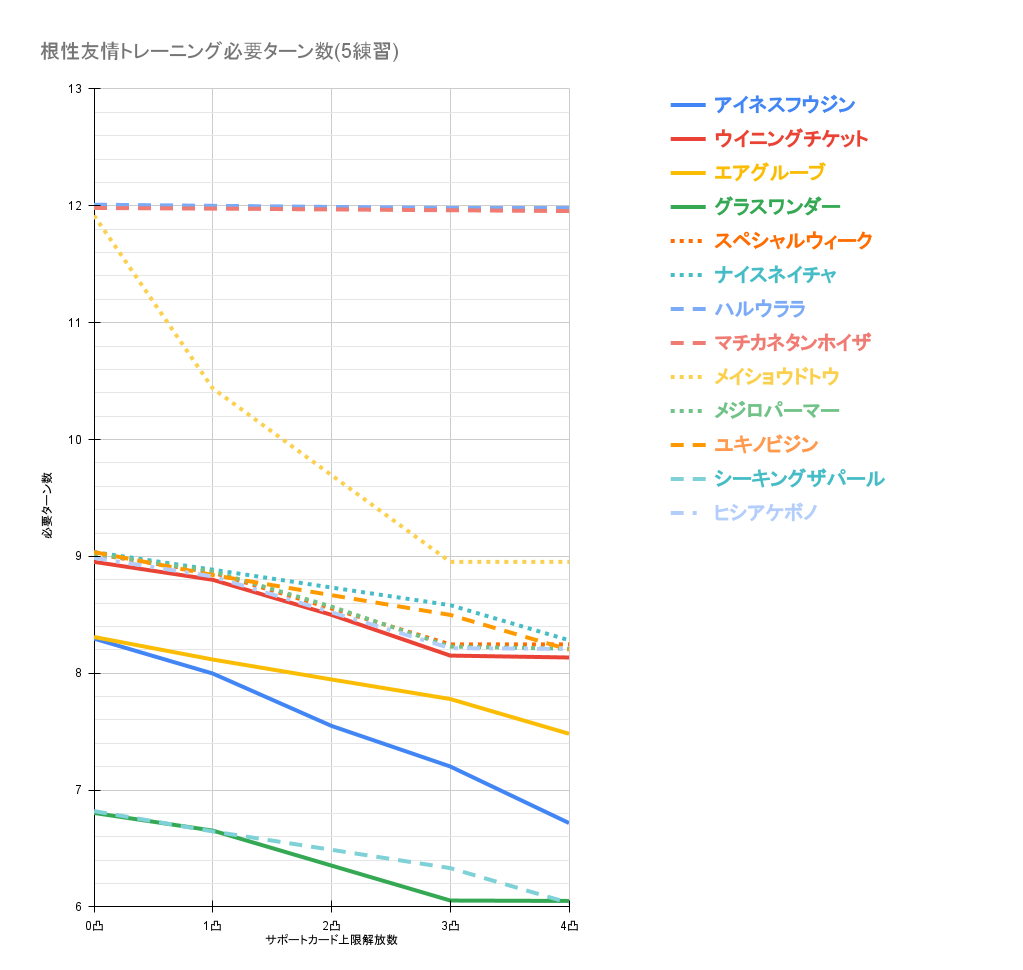 f:id:gachigachigatti:20210528193749p:plain