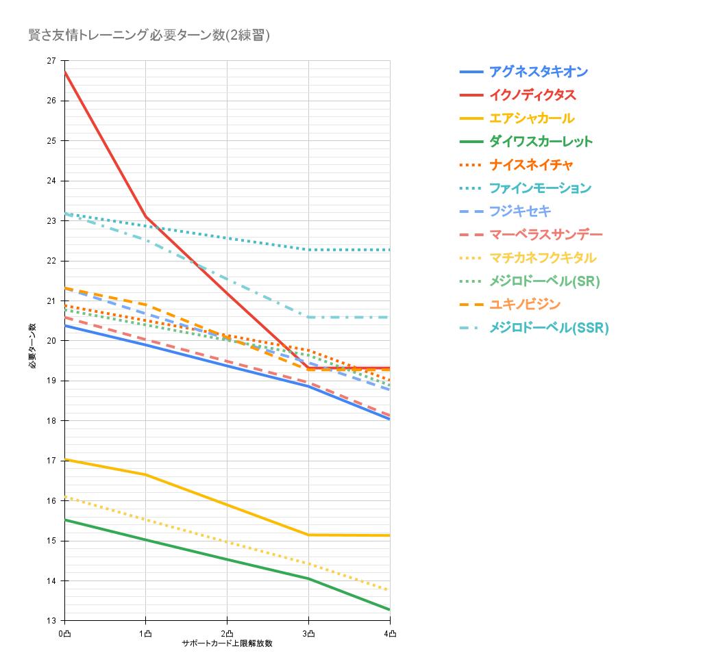 f:id:gachigachigatti:20210528193806p:plain