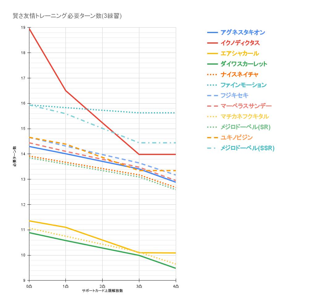 f:id:gachigachigatti:20210528193819p:plain